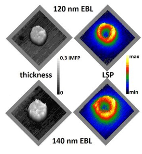 Thickness and LSP resonance mapping by EELS. The size of all micrographs is 300 × 300 nm2.