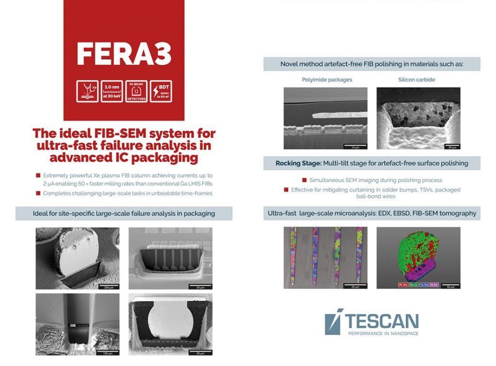 FERA3 roll-up