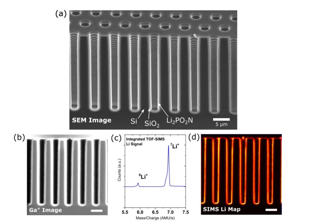 (a) SEM image (b) FIB image (c) Li signal from TOF-SIMS (d) distribution of the Li-containing ALD LPZ film. Scale bars in all images correspond to 5μm.